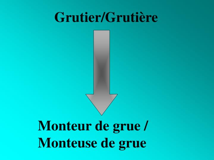Grutier/Grutière