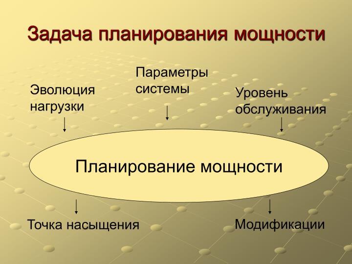 Задача планирования мощности