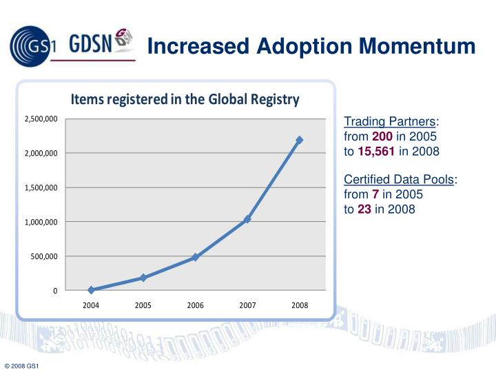 Increased Adoption Momentum