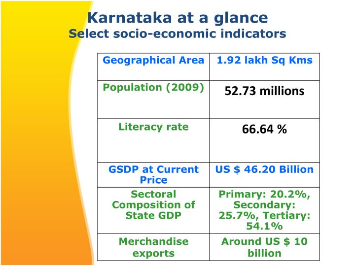Karnataka at a glance