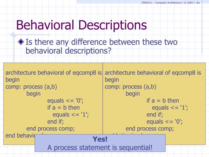 Behavioral Descriptions