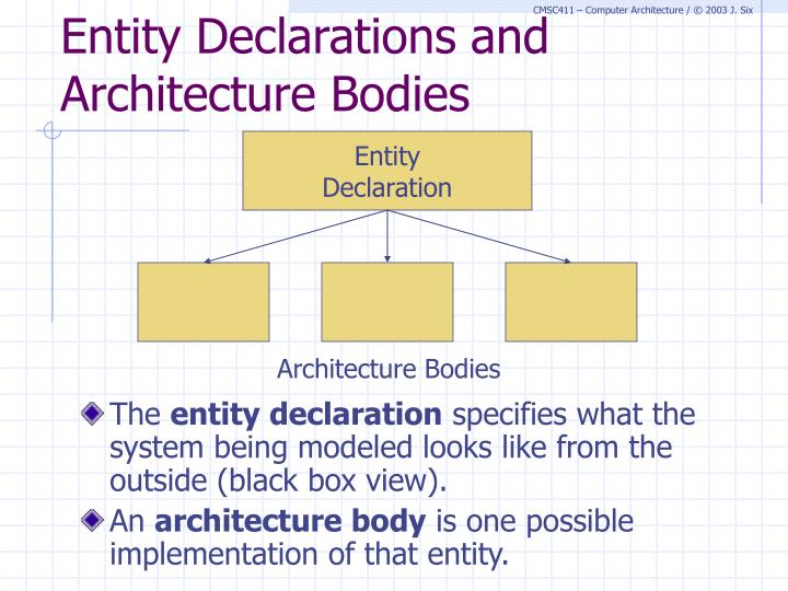 Entity Declarations and Architecture Bodies