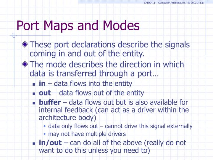 Port Maps and Modes