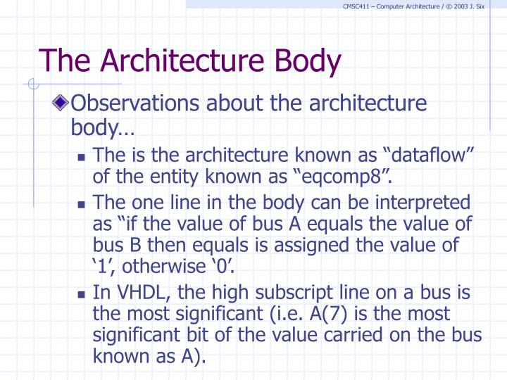 The Architecture Body