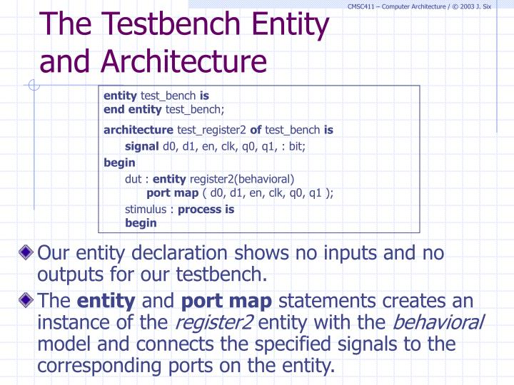 The Testbench Entity