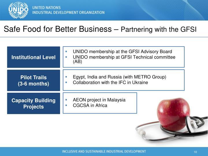 Safe Food for Better Business –