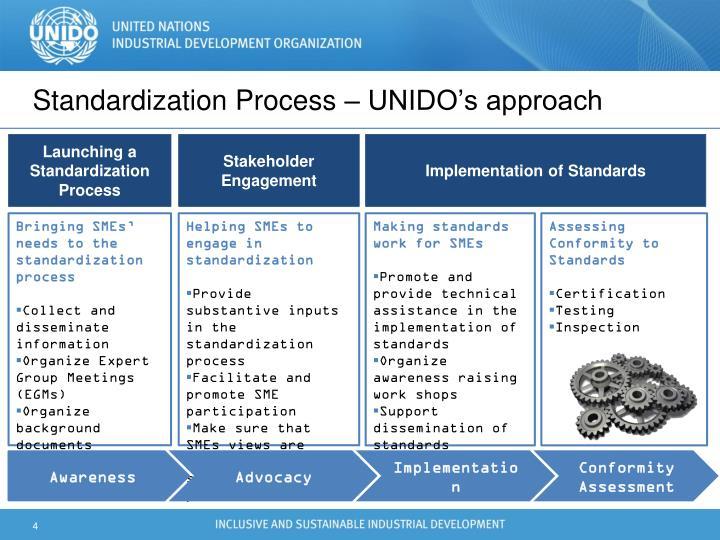 Standardization Process – UNIDO's approach