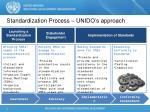 standardization process unido s approach