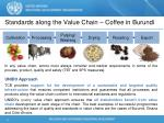 standards along the value chain coffee in burundi