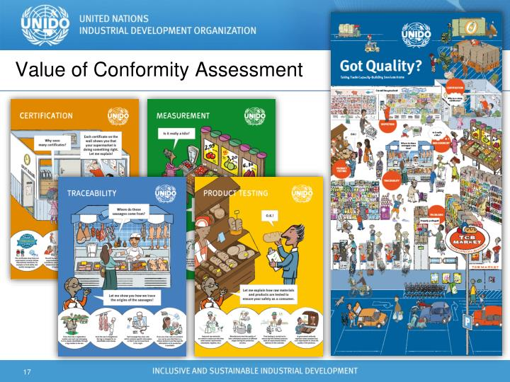Value of Conformity Assessment