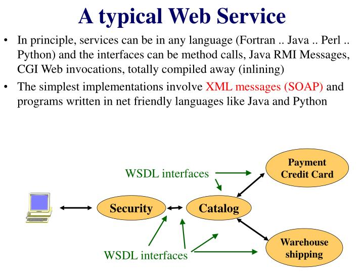 A typical Web Service