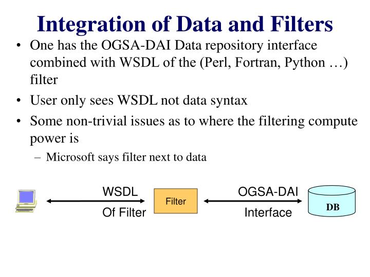 Integration of Data and Filters