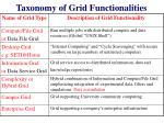 taxonomy of grid functionalities