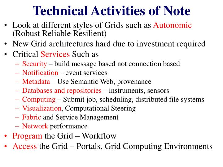 Technical Activities of Note