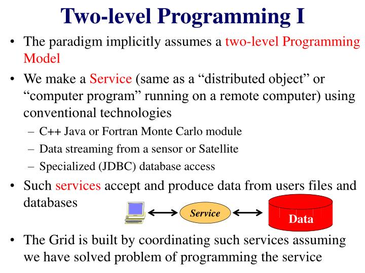 Two-level Programming I
