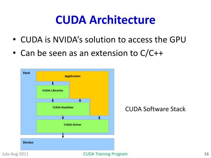 CUDA Architecture