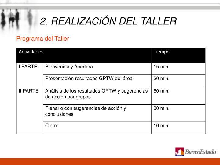 2. REALIZACIÓN DEL TALLER