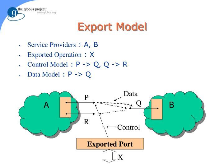 Export Model