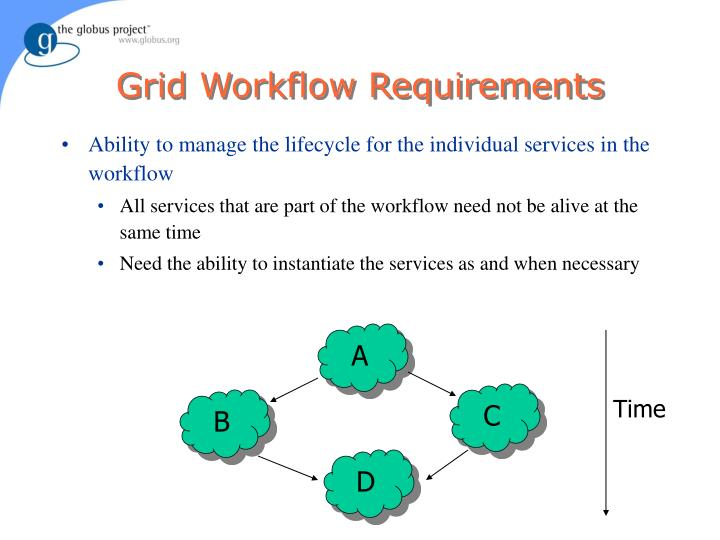 Grid Workflow Requirements