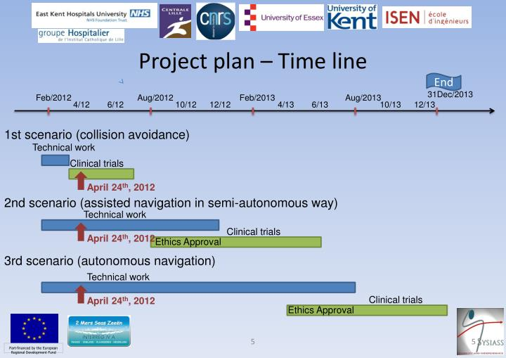 Project plan – Time line