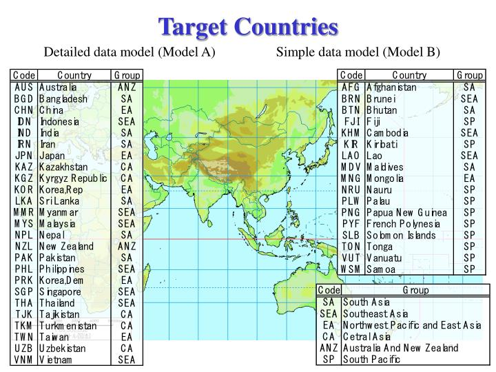 Target countries