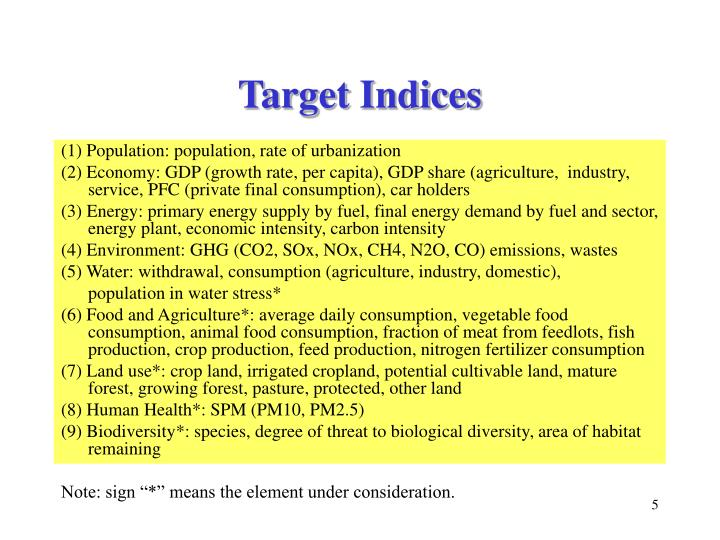 Target Indices
