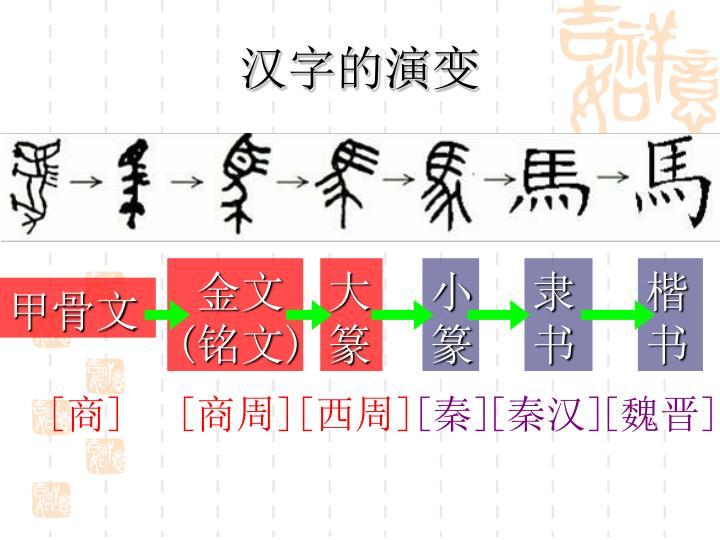 汉字的演变