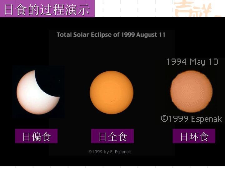 日食的过程演示