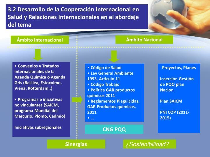 3.2 Desarrollo de la Cooperación internacional en Salud y Relaciones Internacionales en el abordaje del tema