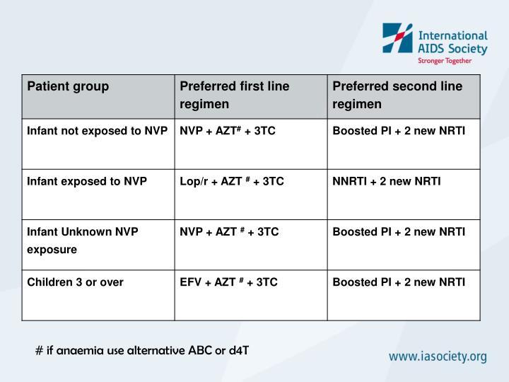 # if anaemia use alternative ABC or d4T