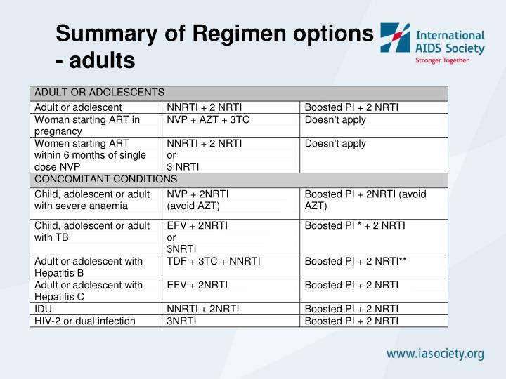 Summary of Regimen options