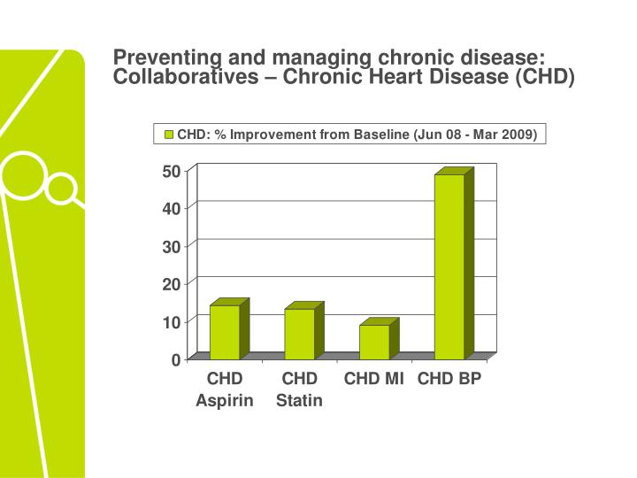 Preventing and managing chronic disease: