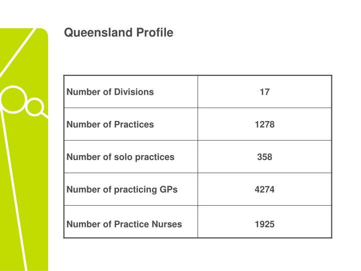 Queensland Profile