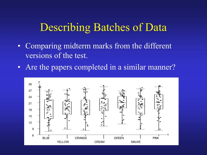 Describing Batches of Data