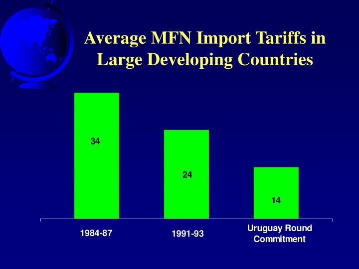 Average MFN Import Tariffs in