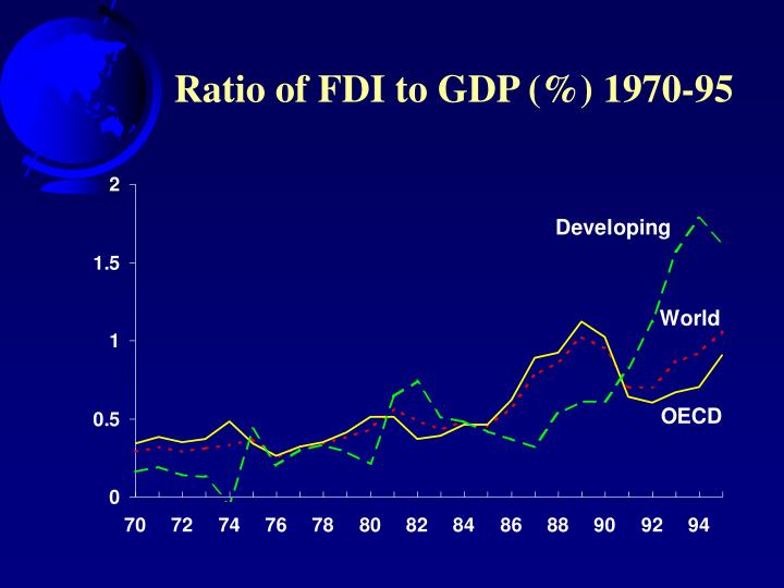 Ratio of FDI to GDP (%) 1970-95