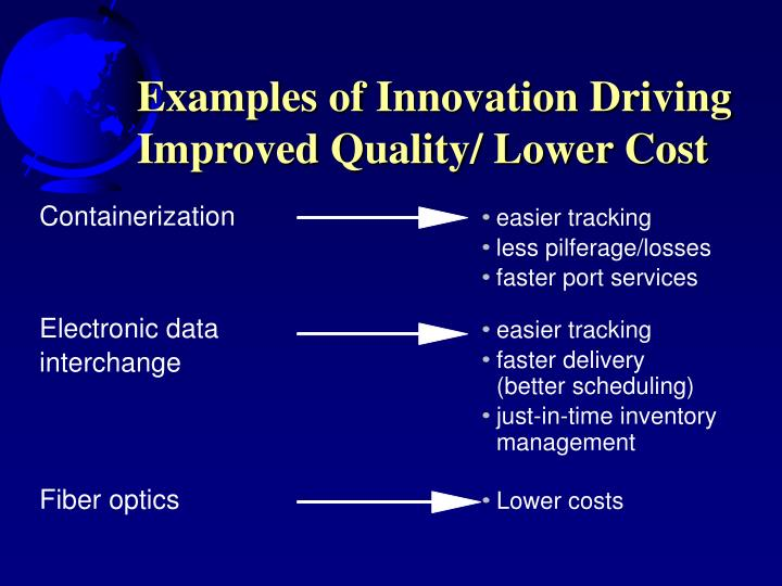 Examples of Innovation Driving