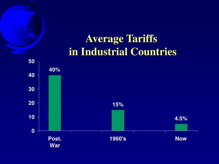 Average Tariffs