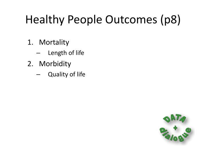 Healthy People Outcomes (p8)