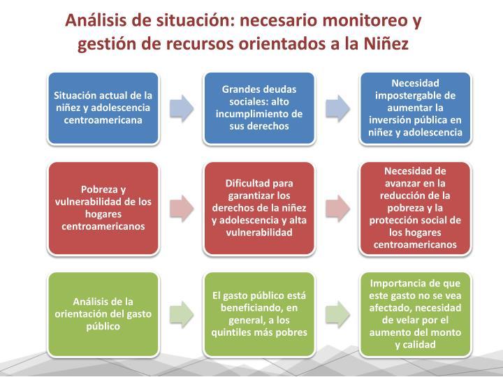 Análisis de situación: necesario monitoreo y gestión de recursos orientados a la Niñez