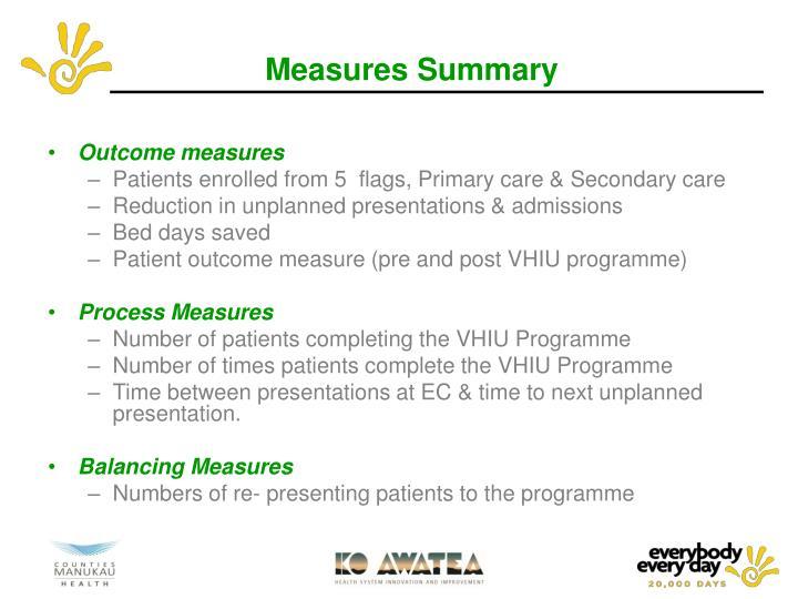 Measures Summary