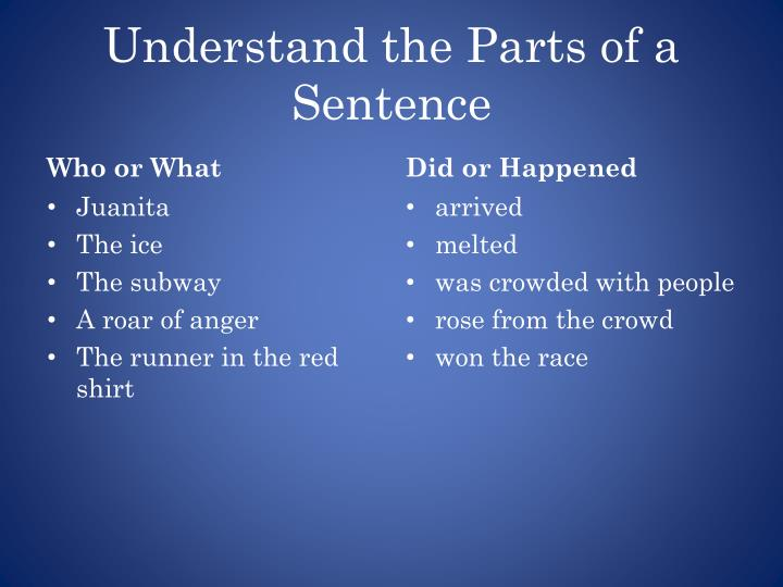Understand the parts of a sentence