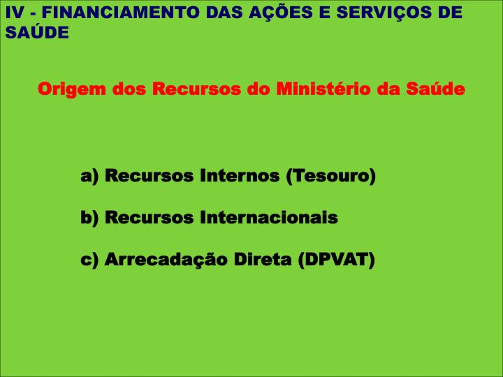 IV - FINANCIAMENTO DAS AÇÕES E SERVIÇOS DE SAÚDE