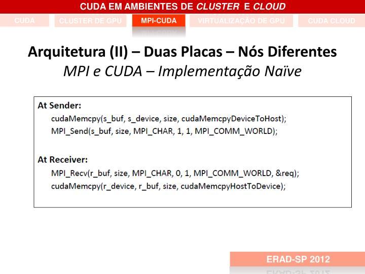 CUDA EM AMBIENTES DE