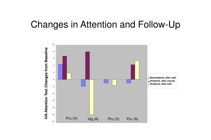 Changes in Attention and Follow-Up