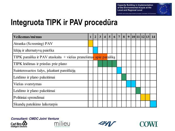 Integruota TIPK ir PAV procedūra