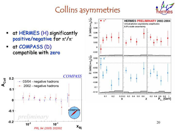 Collins asymmetries