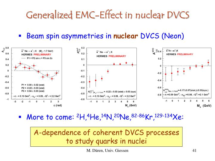 Generalized EMC-Effect in nuclear DVCS