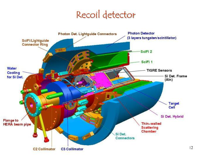 Recoil detector