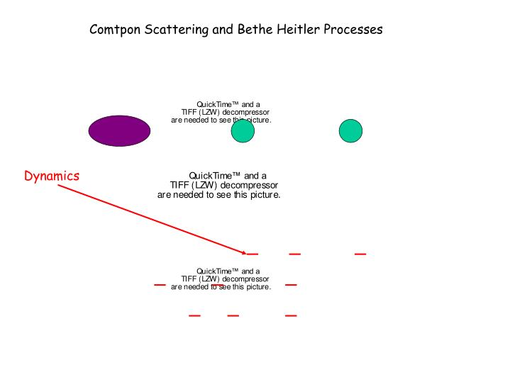 Comtpon Scattering and Bethe Heitler Processes